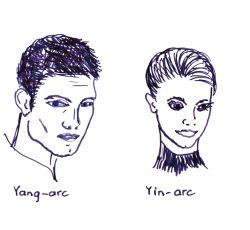 20140131-arcelemzes_belso1 Beszédes arcok