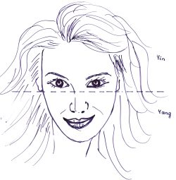 20140131-arcelemzes_belso2 Beszédes arcok